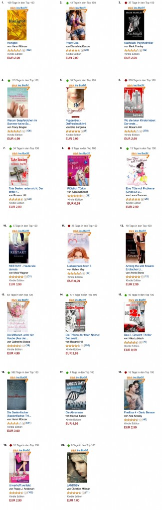 Die bestverkauften 20 Kindle-eBooks am 2. Mai 2014