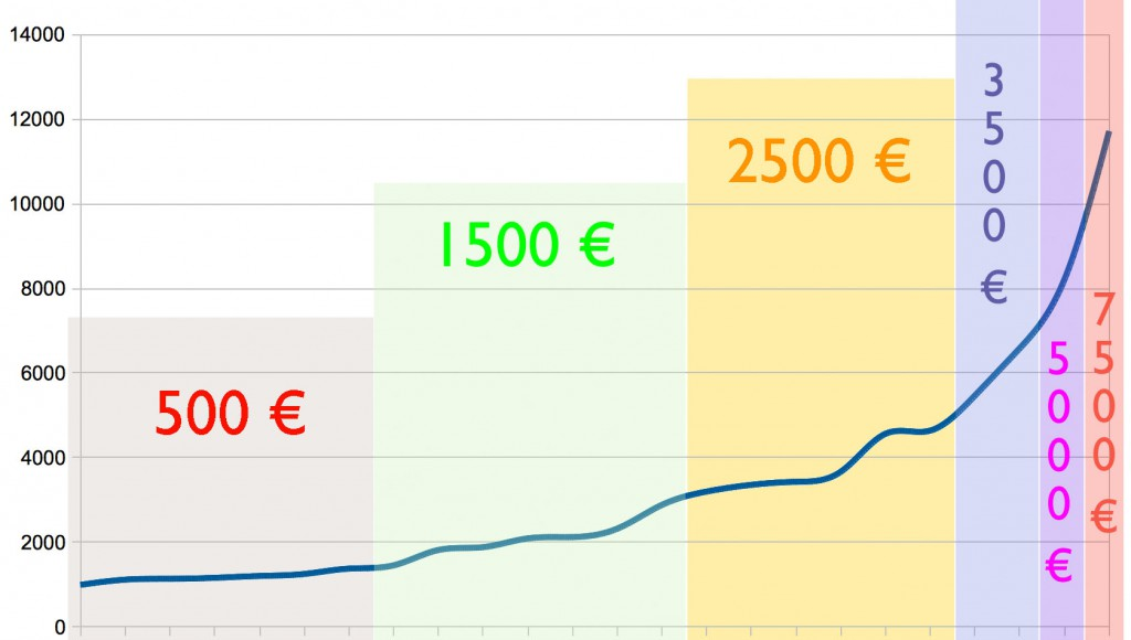 Chart_KU_November