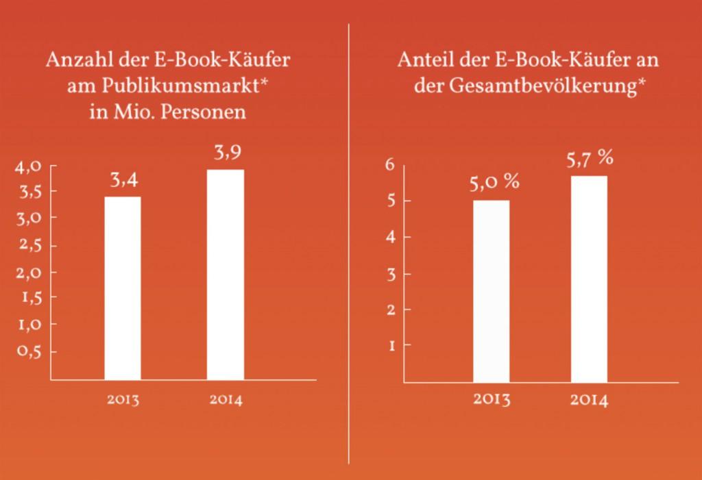 ebook-markt_2014