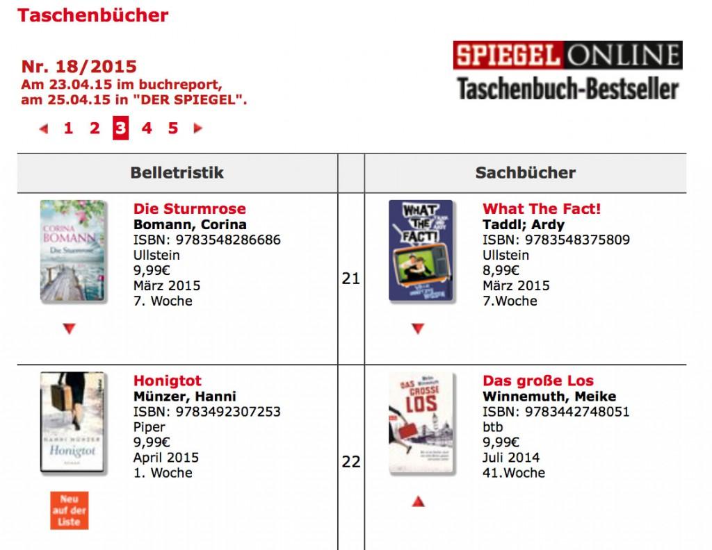 bestseller_hanni_muenzer