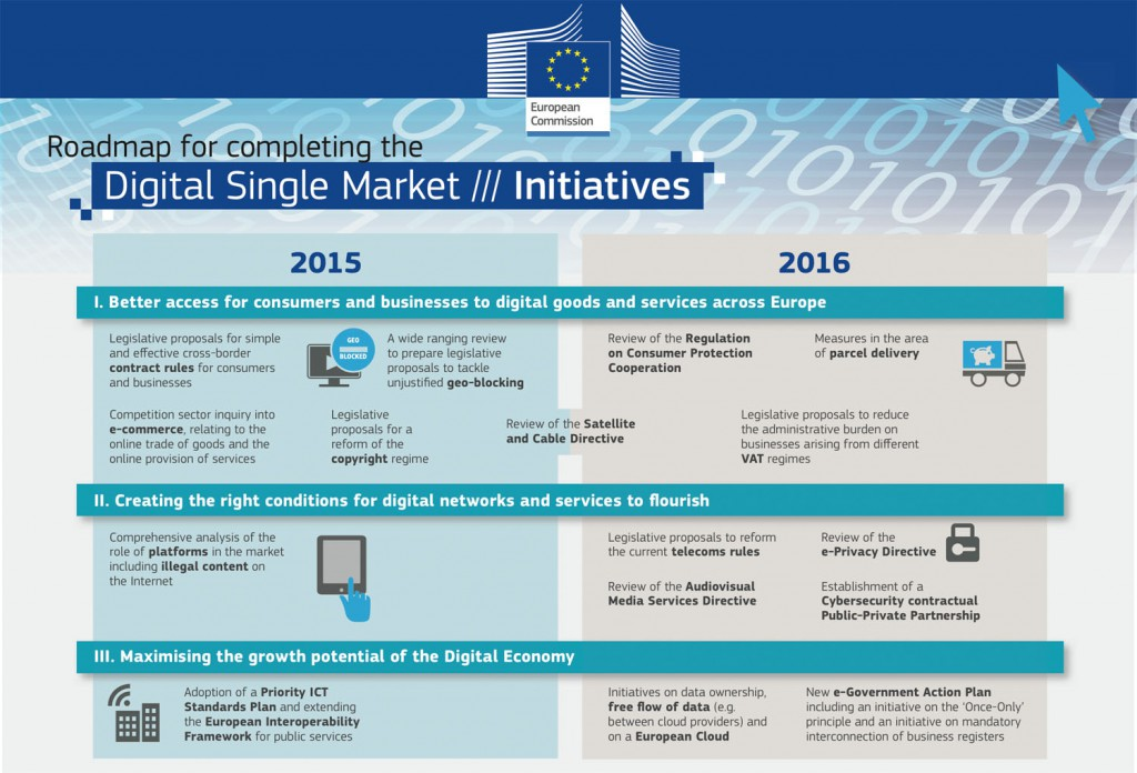 Roadmap_EU