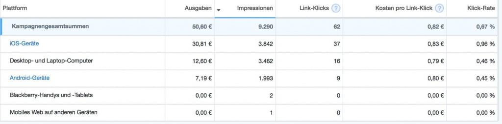 Twitter_Anzeigen_Plattform