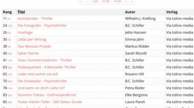 Thalia stellt Bestseller-Ranking im Onlineshop um – Selfpublisher massiv betroffen