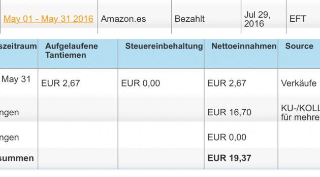 KindleUnlimited-Auszahlungen: Amazon verteilt Betrüger-Einnahmen nachträglich um
