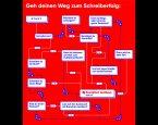 "Frankfurter Buchmesse schafft Selfpublishing-Area ab – dafür jetzt ""Frankfurt Authors"""